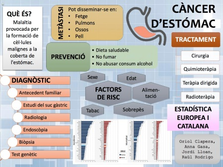 Cancer destomac(1)