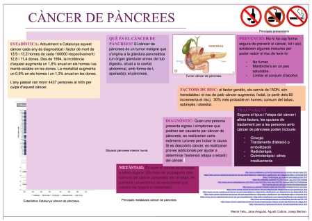 POSTER CANCER pancrees